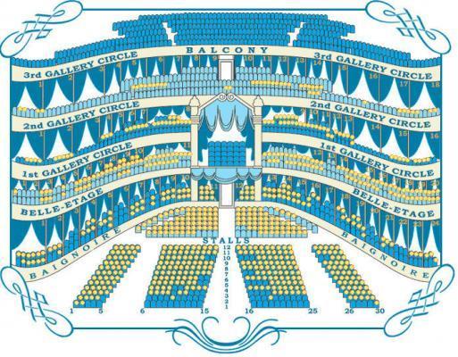 Saalplan des Mariinsky-Theaters, St. Petersburg