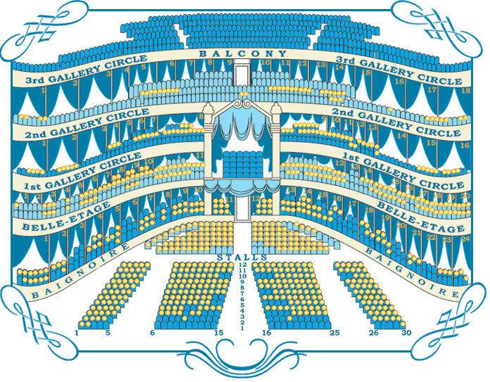 St. Petersburg besuchen - Das Mariinsky-Theater