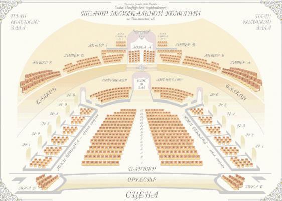 Saalplan des Palast-Theaters, St. Petersburg