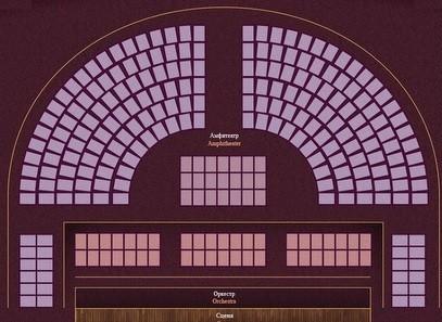 Saalplan des Eremitage-Theaters, St. Petersburg