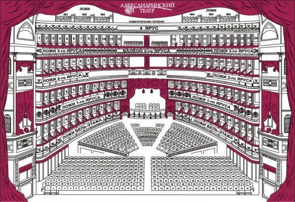 Saalplan des Alexandrinsky Theaters, St. Petersburg