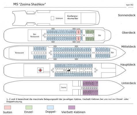 Decksplan - MS Schaschkow, Flusskreuzfahrt