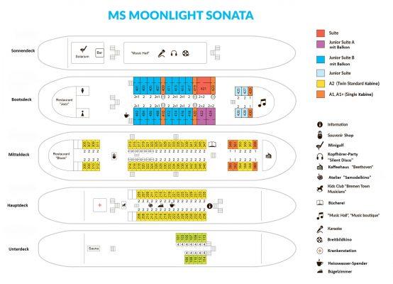 Decksplan - MS Moonlight Sonata, Flusskreuzfahrt
